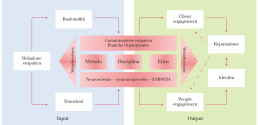 schema metodiscetica rosa